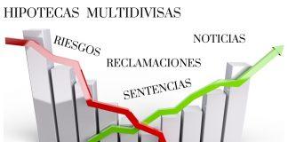 hipoteca multidivisas sentencias riesgos noticias jurisprudencia foros y reclamaciones y abogados